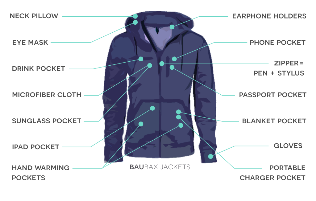 This Is Probably The Only Travel Jacket You Will Ever Need. (1)